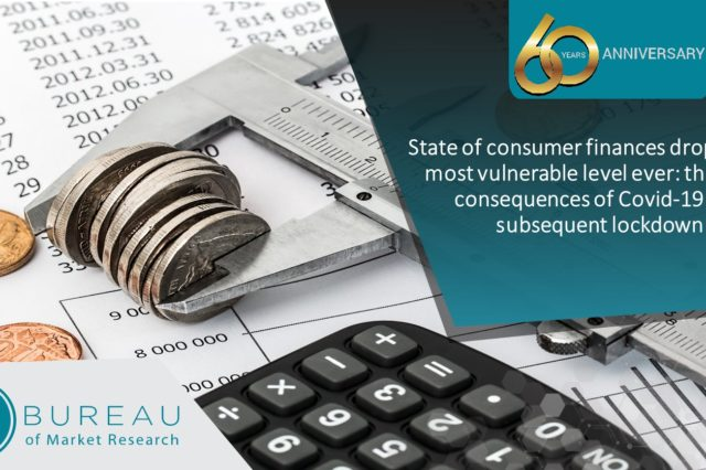STATE OF CONSUMER FINANCES DROP TO THEIR MOST VULNERABLE LEVEL EVER