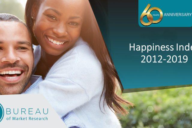 Happiness Index 2012-2019