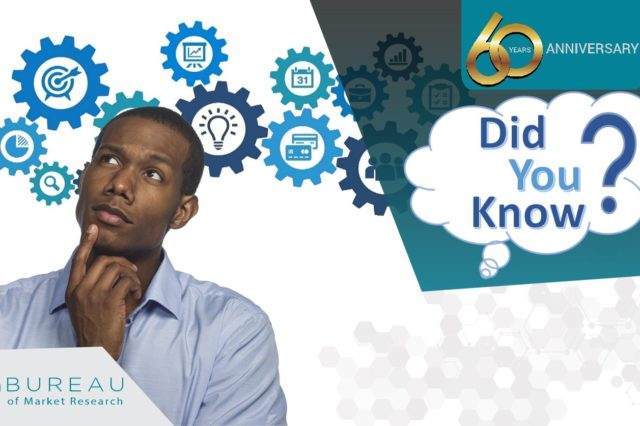DID YOU KNOW?  Facts and Insights