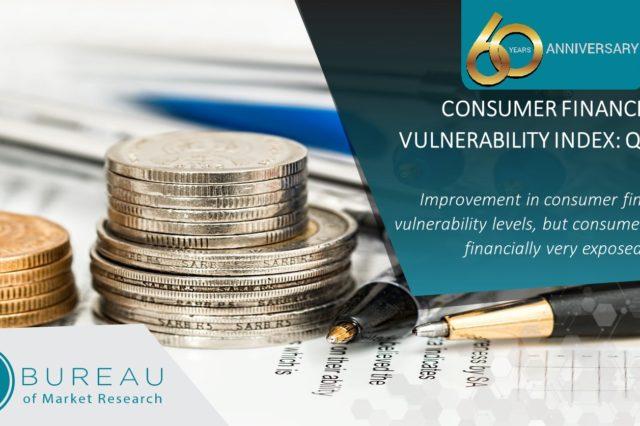 CONSUMER FINANCIAL VULNERABILITY INDEX: Q4 2020